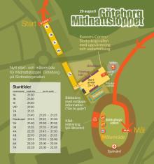 Det 9:e Midnattsloppet Göteborg får ny startplats på lördag!