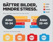 Bilder utan likes skapar stress hos unga nordbor  - värst är det i Norge och Sverige