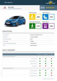 Kia Ceed Euro NCAP datasheet - standard - June 2019