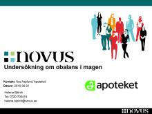 Apotekets och Novus magundersökning 2016