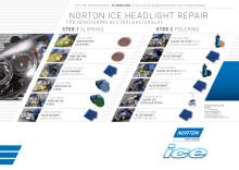 Broschyr Norton Ice Headlight Repair