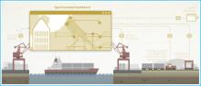 Samverkansprojekt bidrar till effektivare transportkedja