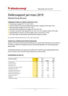 Delårsrapport januari-mars 2019 - Q1