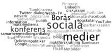 Hot och möjligheter med sociala medier i politiken