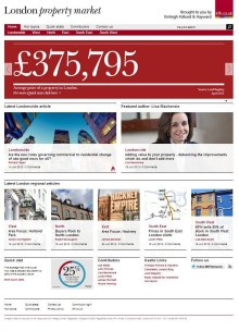 KFH launches London property market blog
