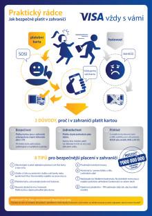 Infografika - Praktický rádce: Jak platit kartou v zahraničí