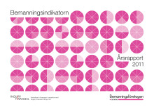 Bemanningsindikatorn Q4 2011