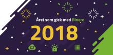 Så var 2018 med Binero!