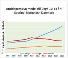 Regeringens svek – rekordnivåer av unga barn på antidepressiva