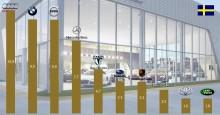 Subaru spås en lysande framtid