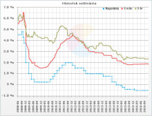 "Centralbankerna har ""skapat"" 24 000 miljarder dollar"