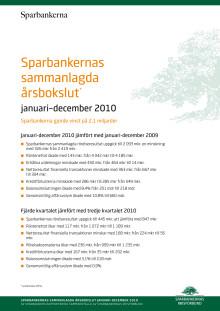 Sparbankernas sammanlagda årsbokslut januari-december 2010