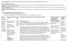 19-012-RO Call for Applications - Bangladesh Monsoon Crisis