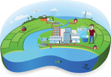 Ny SVU-rapport: Virus i vatten – skandinavisk kunskapsbank (dricksvatten)