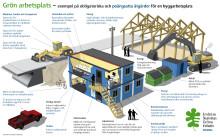 Skanska utser den 200:e gröna arbetsplatsen