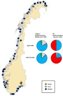 Miljøgiftstatus langs norskekysten
