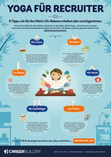 Infografik: Yoga für Recruiter