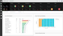 Ny revolutionerande plattform för nätverks- och serverövervakning från ManageEngine