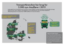 Transportbranchen forventer vækst i 2019