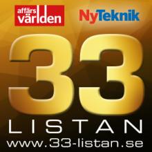 Fyra av Sveriges hetaste start-ups kommer från LEAD