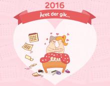 Så frække var danskerne i 2016