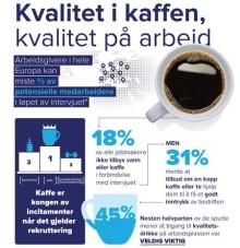 Kvalitet i kaffen, kvalitet på arbeid
