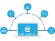 Global Data Migration Market Size, Status and Forecast 2022