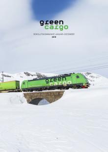 Green Cargo bokslutskommuniké 2019