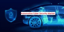 Automotive Cyber Security Market by Growing Technology Trends 2027 – Lead by Harman International Industries, Argus Cyber Security, Intel, Delphi Automotive, Trillium, Symantec, Arilou Technologies and Lear