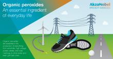AkzoNobel startet Erweiterung der Produktionsstätte für organische Peroxide in Mexiko mit einem Investitionsvolumen von 12 Millionen Euro