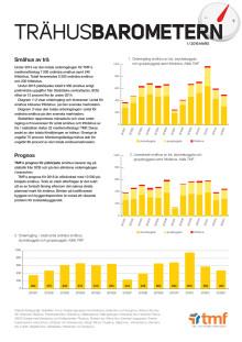 Trähusbarometern 1 2016