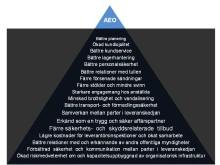 Hallands Hamnar Halmstad är AEO certifierade