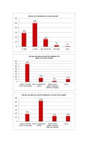 Tabeller till Pressmeddelande om vårkänslor