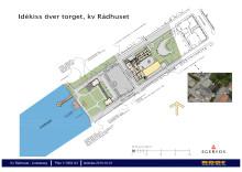 Så vill Egeryds och Stadshotellet utveckla Rådhustorget