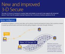 Potenziata la piattaforma Verified by Visa  per pagamenti online più sicuri e più facili