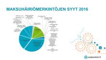 Tilastokuva: Maksuhäiriömerkintöjen syyt 2016
