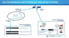 Sevis Systems delivers optimised 3G/LTE backhaul over Eutelsat's KA-SAT satellite