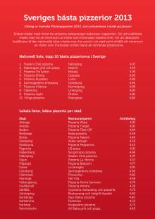 Lokala och nationella vinnare - Sveriges bästa pizzerior 2013