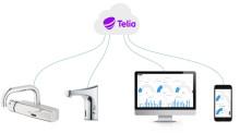 FM Mattsson och Telia i innovationsprojekt kring framtidens vattenleveranser