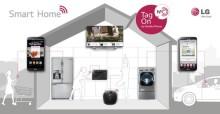 LG Electronics inreder hos M3 SmartWorld
