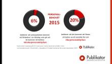 En femtedel av verkstäderna i Mälardalen har behov av att öka personalstyrkan inom 6 månader