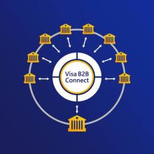 Visa B2B Connect spuštěna celosvětově