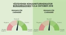Höstsäsong- fortsatt högtryck i Borås