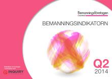 Bemanningsindikatorn Q2 2014
