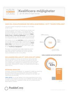 Hjälpa kunder lyckas - kvalificera möjligheter