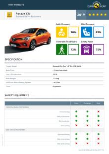 Renault Clio Euro NCAP datasheet May 2019