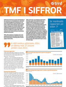 TMF i siffror: Ny statistik från Trä- och Möbelföretagen; Småhusbyggandet snabbt uppåt