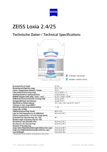 Zeiss Loxia 25mm f/2.4 Technical Datasheet