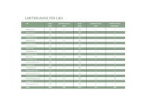 Hela listan: Länen med flest KRAV-bönder