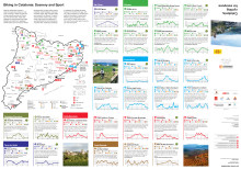 Catalonia is Cycling